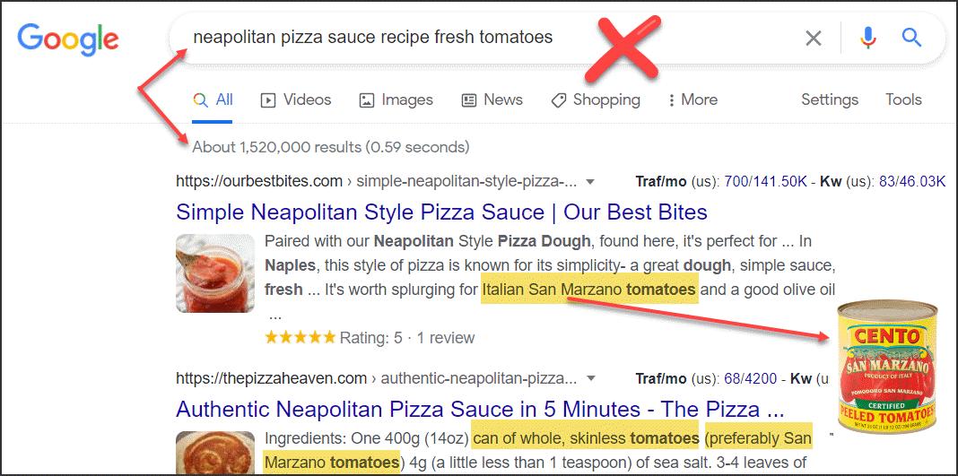 long tail keyword google research