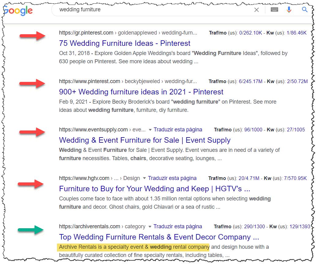 Copy of wedding furniture rental google search