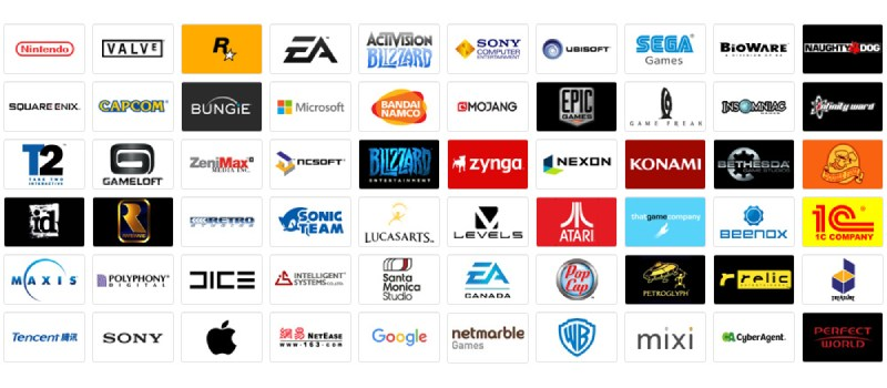 gaming jobs online partner companies