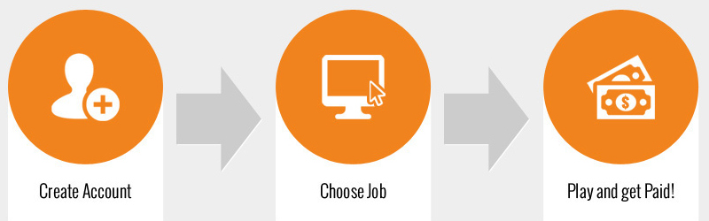 gaming jobs online setup