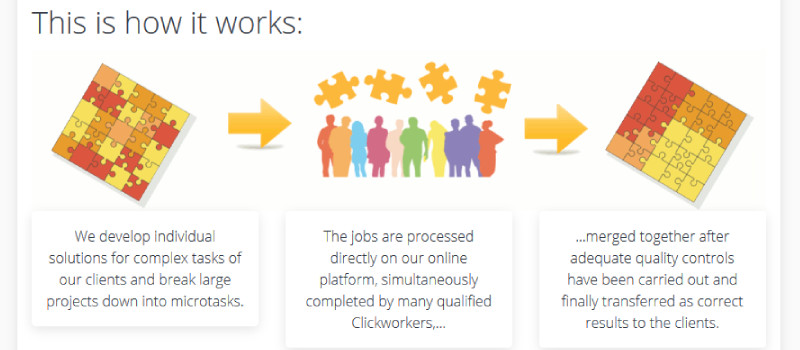 clickworker how does it work