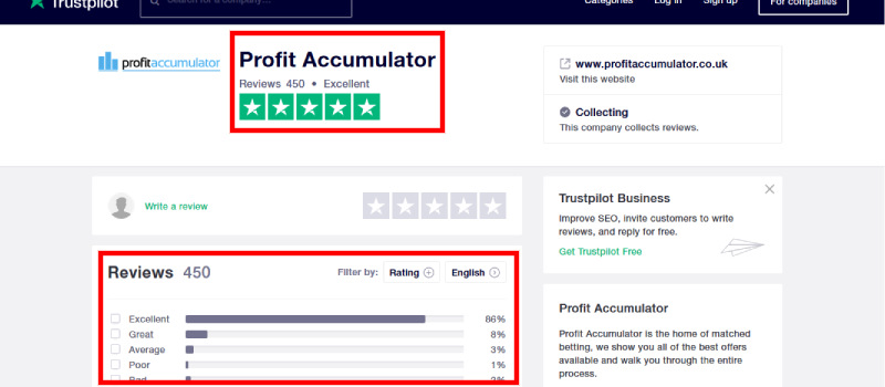 profit accumulator trustpilot rating