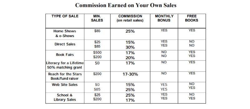 usborne books compensation plan