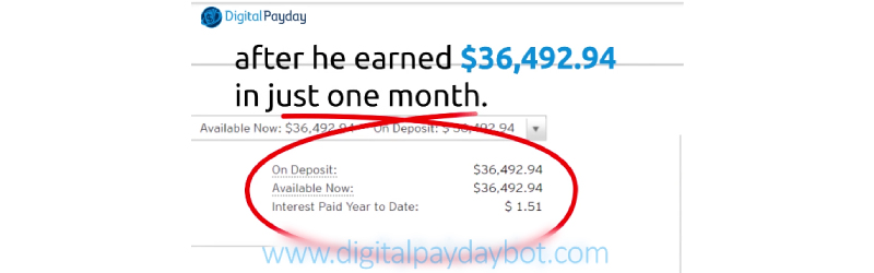 digital payday ridiculous claims