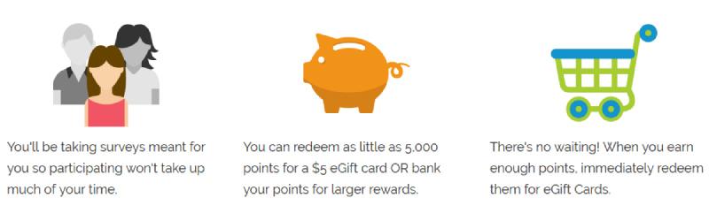 how does bizrate rewards work
