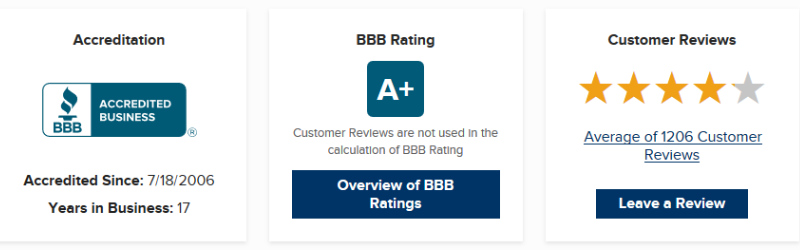 justanswer bbb accreditation