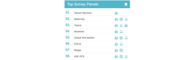 survey compare partners