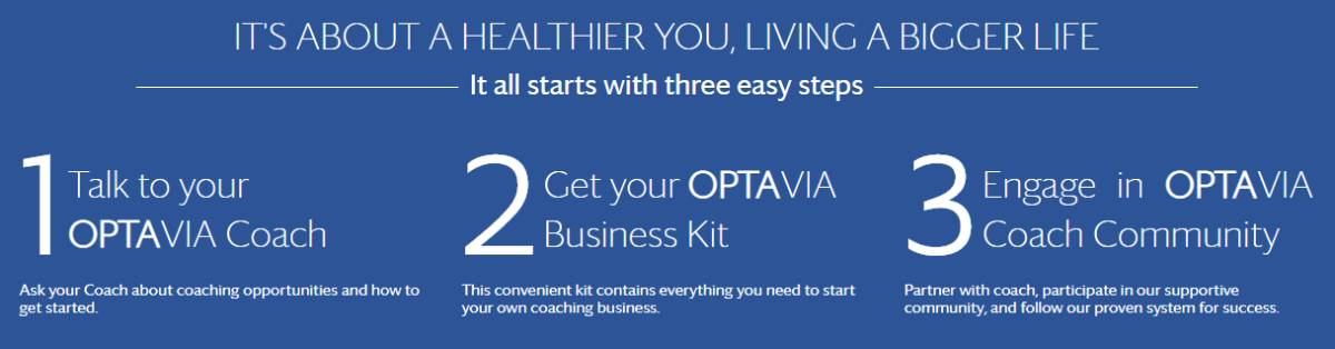 is optavia a pyramid scheme