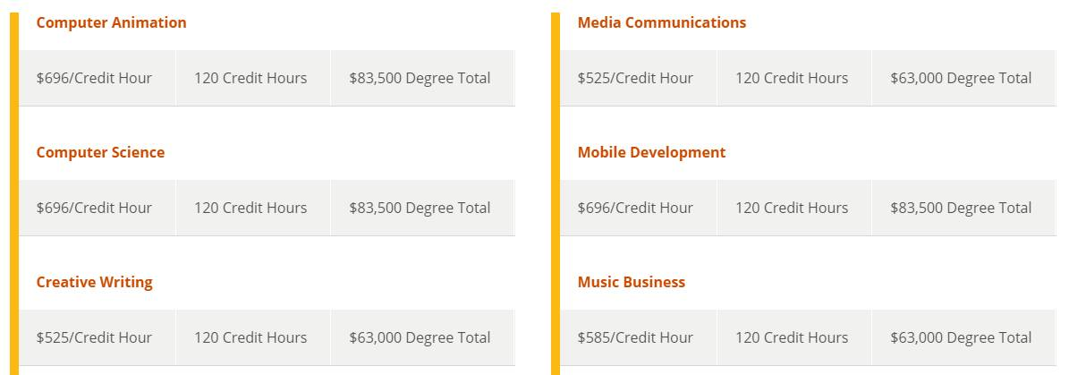 full sail university scam