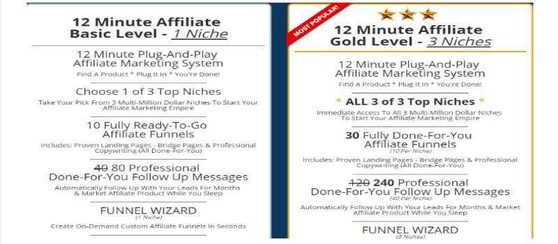 What You'll Learn Inside 12 Minute Affiliate System