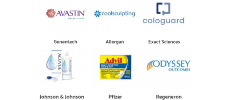 brand institute medicine names
